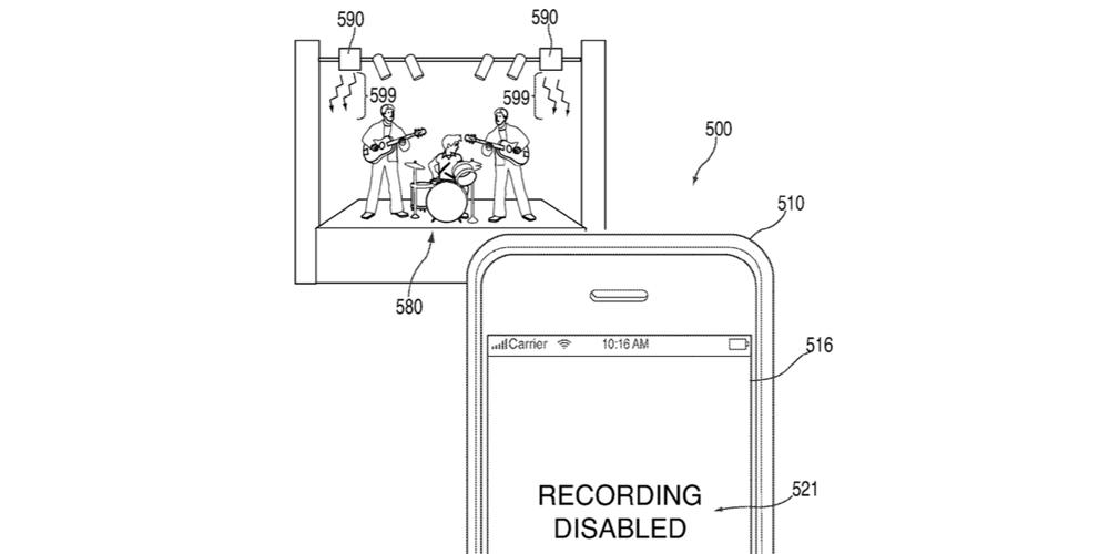 Apple Infrared BLocking Photos Video