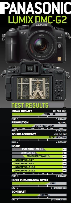 httpswww.popphoto.comsitespopphoto.comfilesimportembeddedfilesimagecachegallery_image_images201007panasonic_test_results.jpg