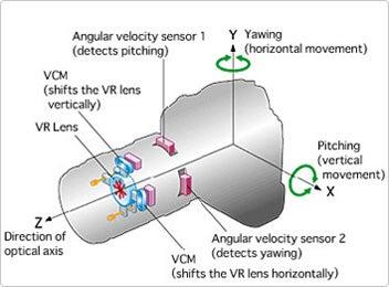 vibration reduction