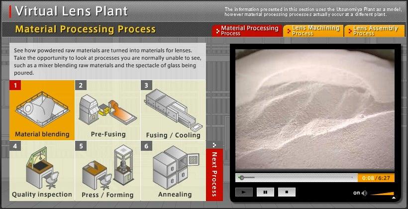 Canon Virtual Lens Plant