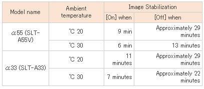 httpswww.popphoto.comsitespopphoto.comfilesimportembeddedfiles_images201009pop_sony_overheat_chart.jpg
