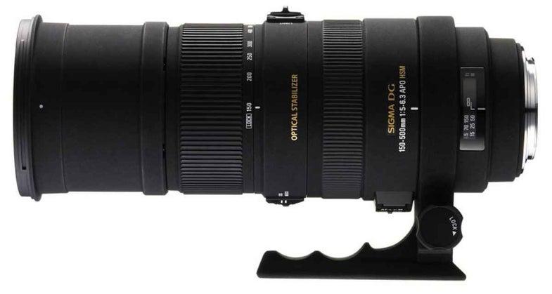 Sigma Canon Lens Advisory