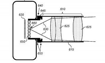 Apple Patent Hints at Lytro-Like Lens For iPhone
