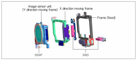 """""""Exploded-cross-section-of-the-floating-sensor-asse"""""""