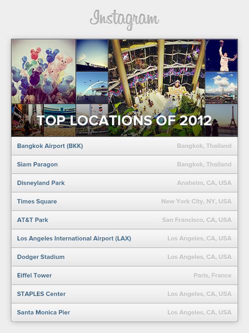 Instagram locations 2012