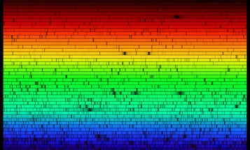 These Are All The Colors of Visible Light the Sun Emits