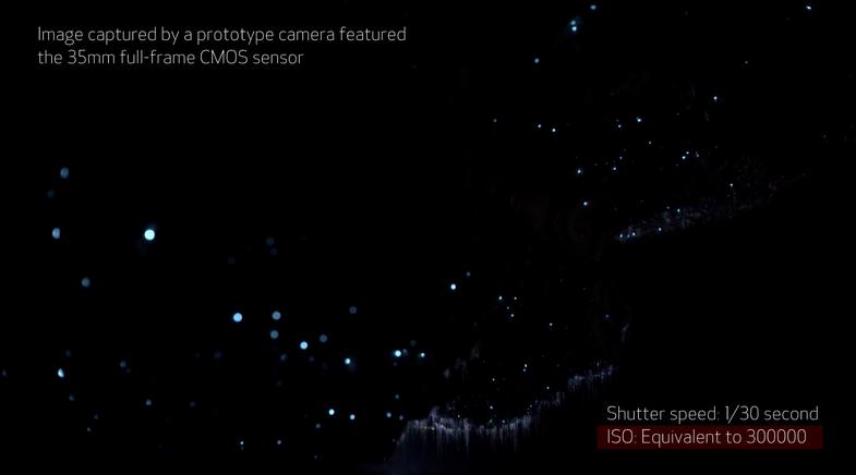 Canon Full-Frame High Sensitivity Prototype