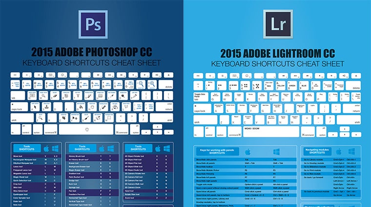 Extensive Shortcut Diagrams for Adobe Photoshop and Lightroom