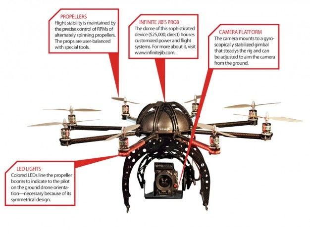 FAA camera drone regulations