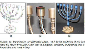 """""""3-Sweep"""" Software Can Extract 3D Objects Out of a Single Photo"""