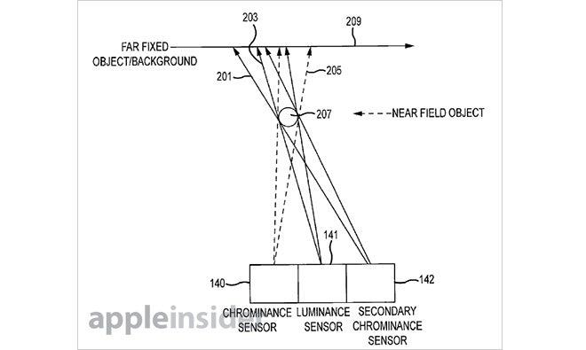 apple sensor patent