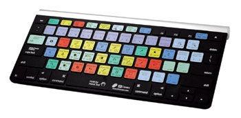 """keyboard"""