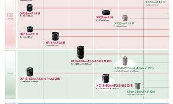 Fujifilm Updates X-Mount Roadmap, New Firmware Lands