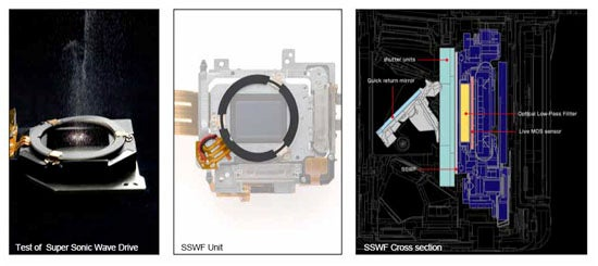 """""""Details-of-the-SSW-integrated-sensor-cleaning-mech"""""""