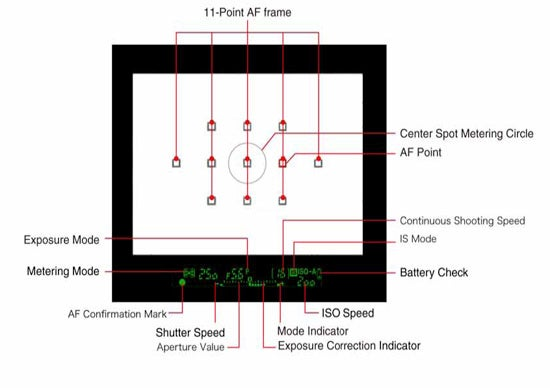 """""""Detail-of-the-viewfinder-display-and-functions"""""""