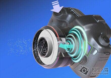 vacuum lens