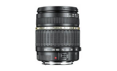 Which-Lens-Should-I-Buy