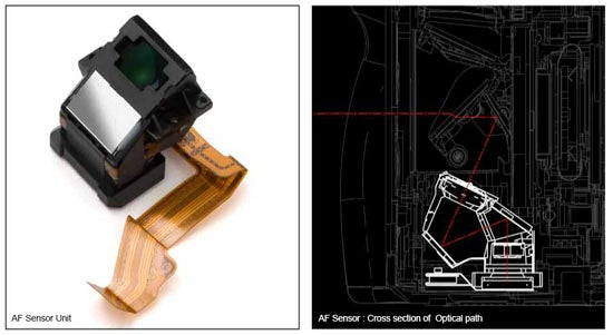 """""""Detail-of-the-E-3-s-AF-sensor-assembly-and-optical"""""""