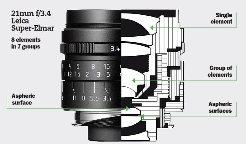 lens12glossary