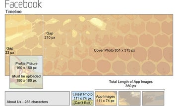 Cheat Sheet Shows How to Size Images for Specific Social Media Uses