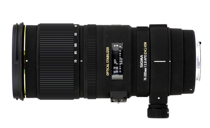 sigma70to200