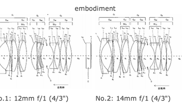 Olympus Files Patent For 12mm f/1.0 and 14mm f/1.0 Micro Four Thirds Lenses
