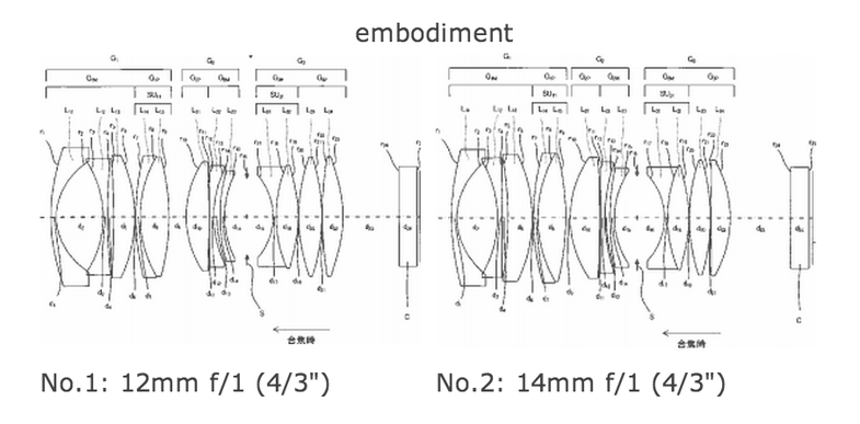 olympus lens patents