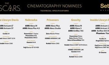 The Real Oscar Winner? ARRI Cameras