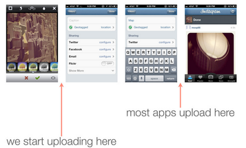 How Does Instagram Upload Files So Fast?