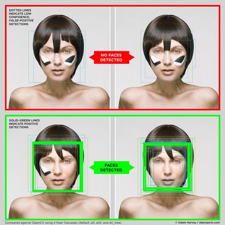 CV Dazzle Facial Recognition Camo