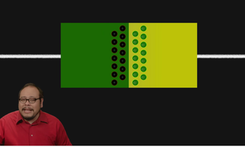 This Video Provides an Excellent Explanation About How Camera Sensors Work
