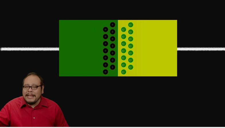 How do camera sensors work?