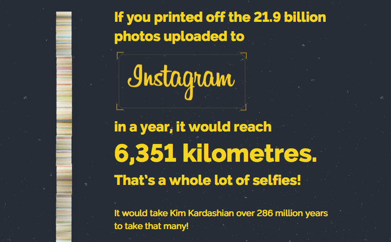 What would happen if you printed every Instagram photo for a year?
