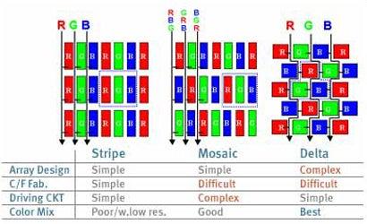 McNamara-Report-Confusion-Over-Dots-vs.-Pixels