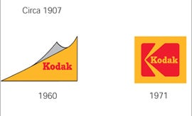 Kodak Patent Portfolio to be Bought by Apple, Google, Adobe, Fujifilm, Others