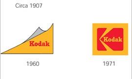 Kodak's Not Dead Yet