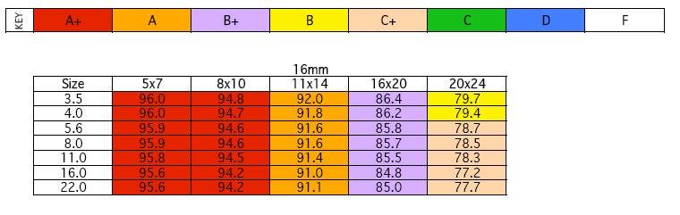 lens-test-sony-dt-16-105mm-.jpg