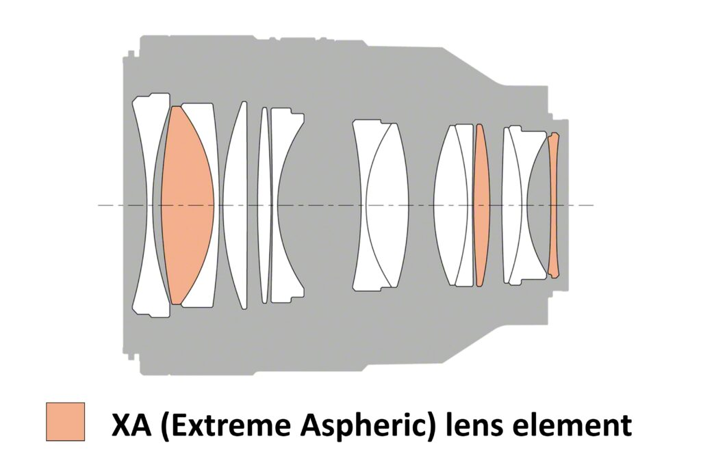 A diagram of the lens elements inside Sony's 50mm f/1.2 GM lens